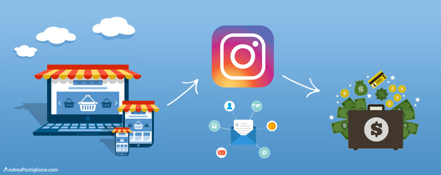 Grafico per Shop Instagram Soldi