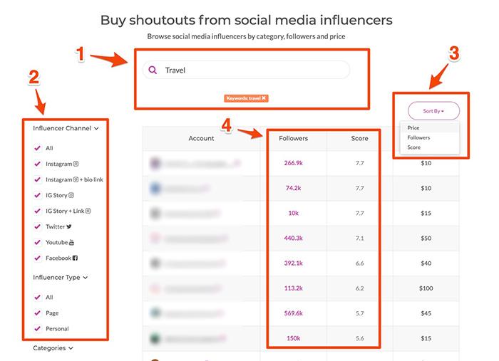Cerca influencer su Shoutcart