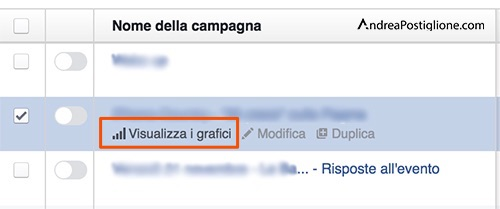 Visualizza grafici su Facebook Ads