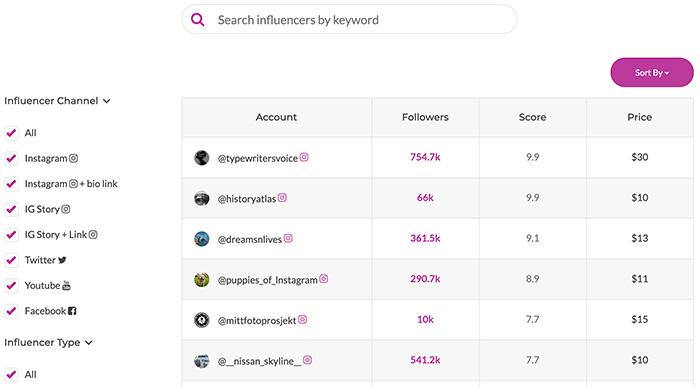 Influencer discovery su Shoutcart